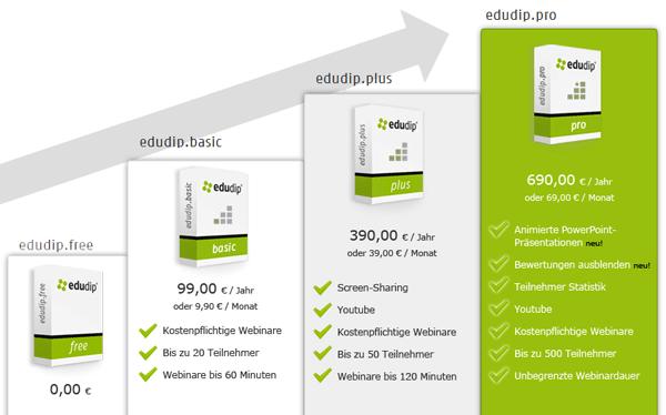 edudip-neue-pakete